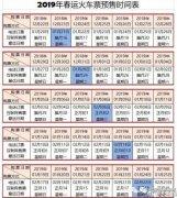 2019年春运火车票什么时候开售_2019年春运火车票预售时间表