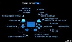 高达破坏者3手柄如何操作,PS4手柄操作技巧攻略?
