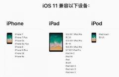 ios11 iphone5s支持吗?