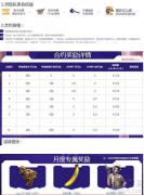 CF2018年9月灵狐活动地址,CF9月灵狐活动奖励介绍?