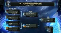 LOLs8全球总决赛半决赛什么时候开始