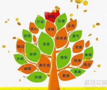 智慧树(知到)成功求职六步走 2019章节考试答案!