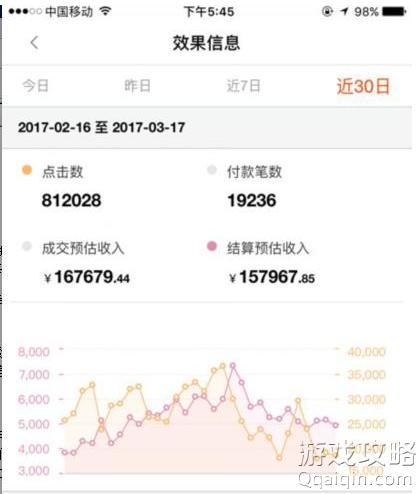 利用QQ群推广淘宝客的技巧及方法值得一看月入万元不是梦?