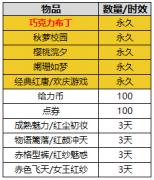 QQ炫舞2月8日点券大转盘更新,巧克力布丁双倍爆率?