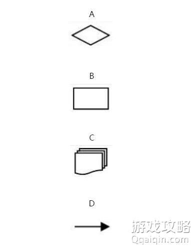 流程图中表示决策的符号为()。