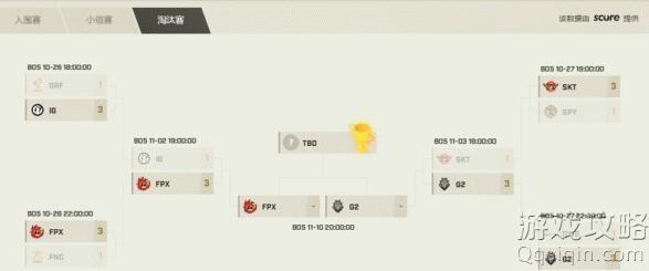 lolS9总决赛是哪两支队伍?