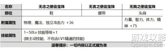 dnf2020金秋国庆节特别宝珠介绍?
